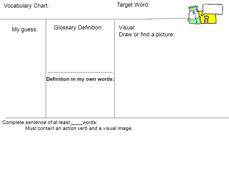 Vocabulary Chart: Target Word: Glossary Definition: Visual:
