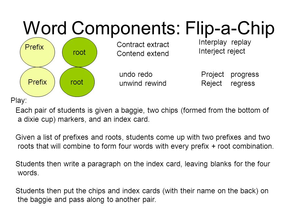 Word Components: Flip-a-Chip