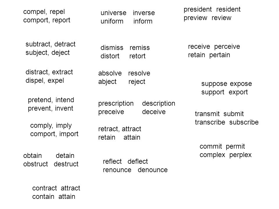 president resident preview review. compel, repel. comport, report. universe inverse. uniform inform.