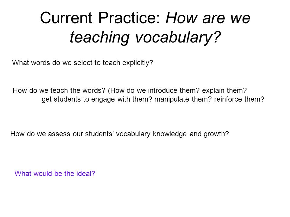 Current Practice: How are we teaching vocabulary
