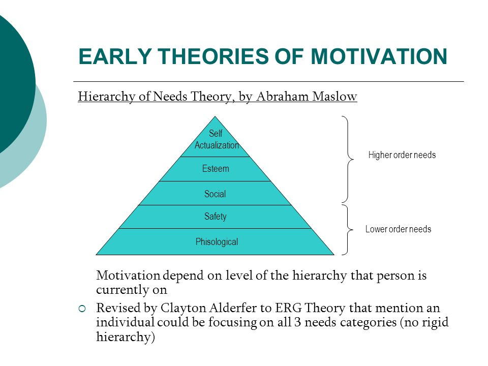 Theory X and Theory Y (McGregor Work Motivation)