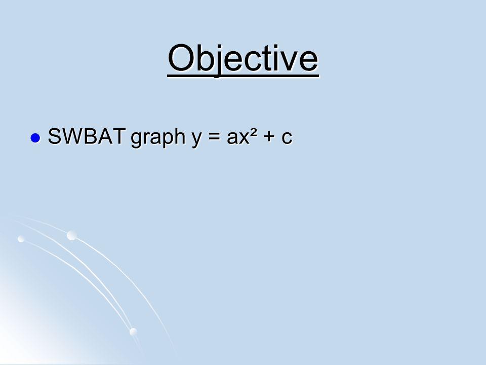 Objective SWBAT graph y = ax² + c