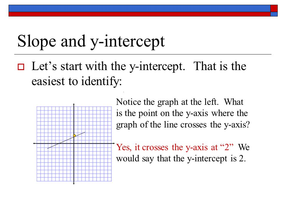 Slope and y-intercept Let's start with the y-intercept. That is the easiest to identify: