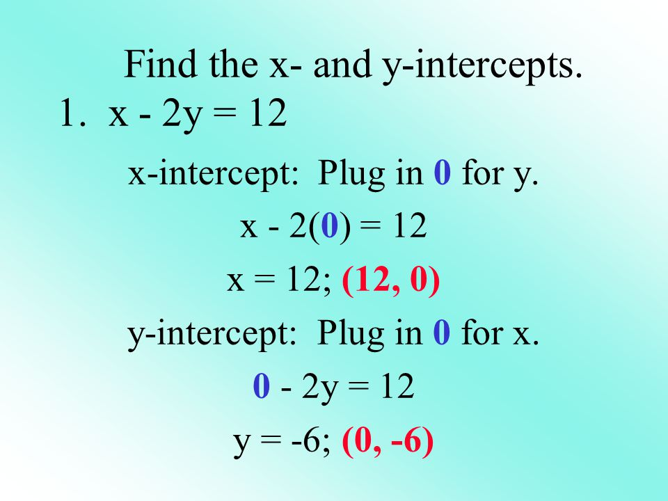 Find the x- and y-intercepts. 1. x - 2y = 12