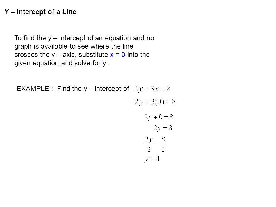 Y – Intercept of a Line