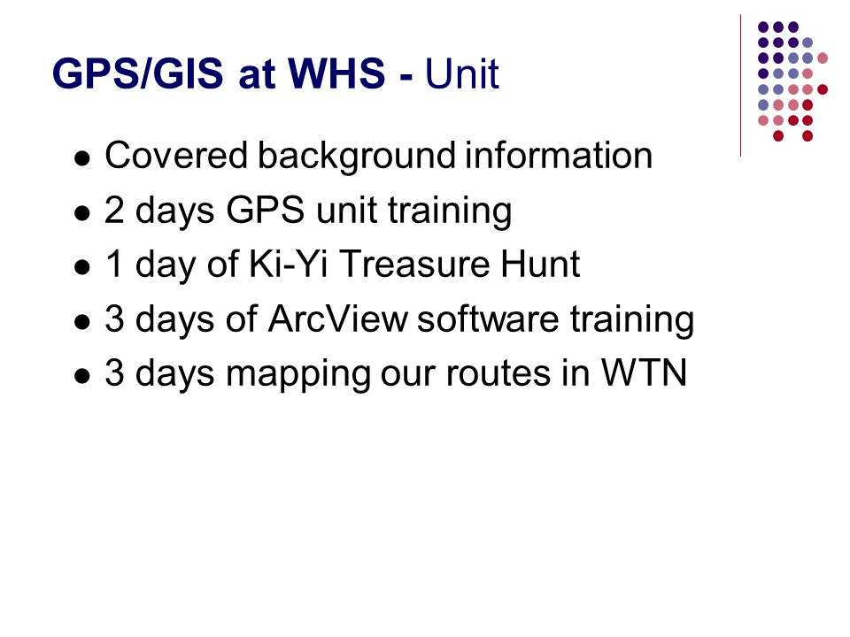 GPS/GIS at WHS - Unit Covered background information