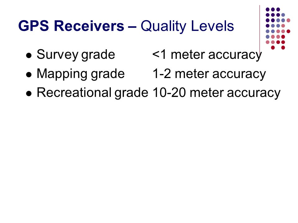 GPS Receivers – Quality Levels