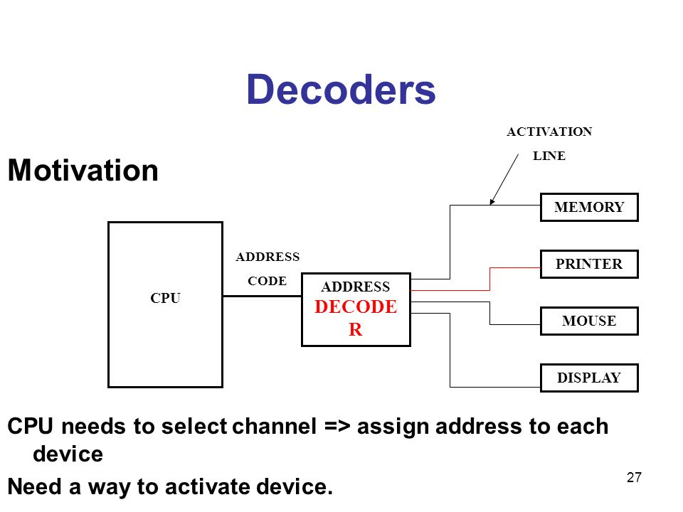 Decoders ACTIVATION. LINE. Motivation. CPU needs to select channel => assign address to each device.