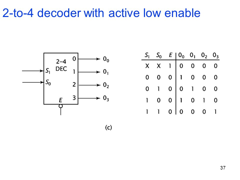 2-to-4 decoder with active low enable