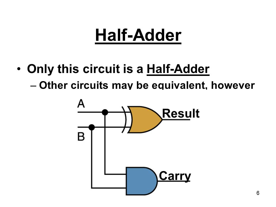 Half-Adder Only this circuit is a Half-Adder Result Carry
