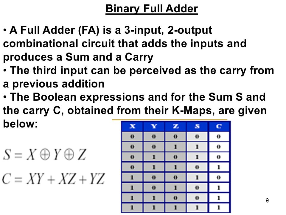 Binary Full Adder A Full Adder (FA) is a 3-input, 2-output. combinational circuit that adds the inputs and produces a Sum and a Carry.