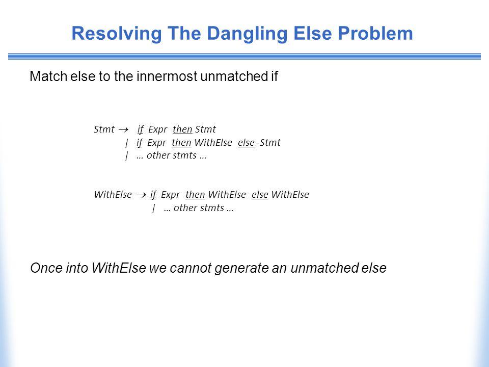Resolving The Dangling Else Problem