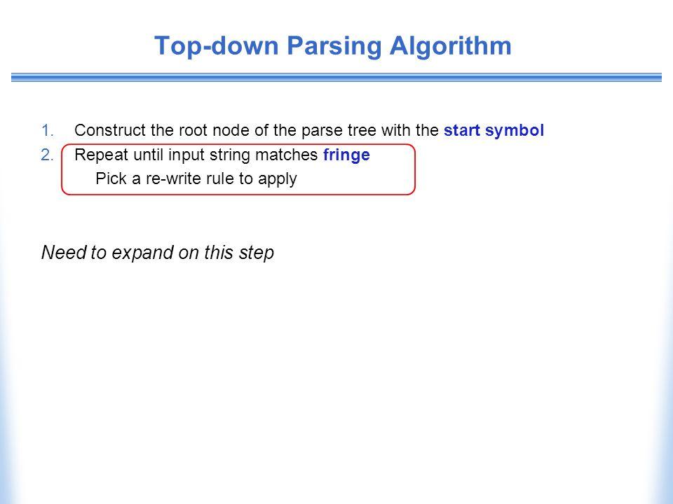 Top-down Parsing Algorithm