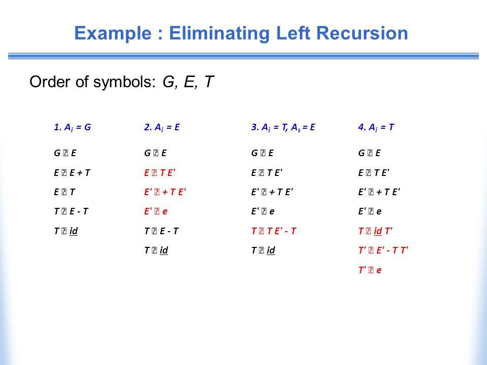 Example : Eliminating Left Recursion
