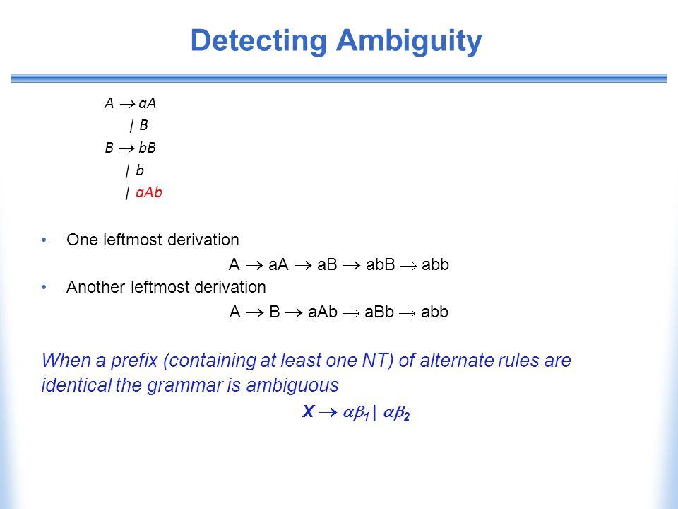 Detecting Ambiguity A  aA. | B. B  bB. | b. | aAb. One leftmost derivation. A  aA  aB  abB  abb.