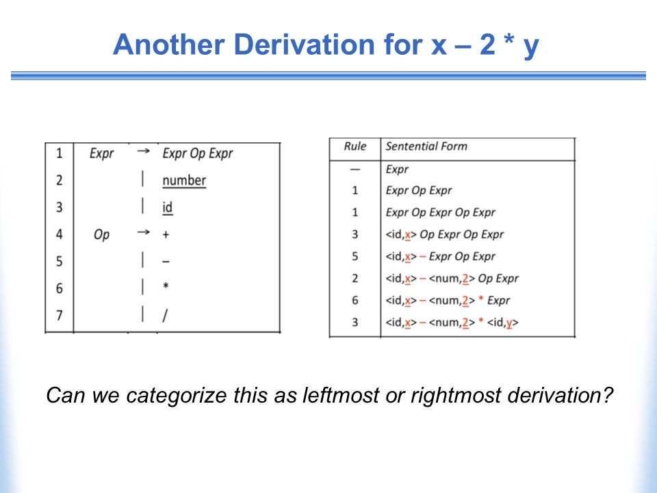 Another Derivation for x – 2 * y