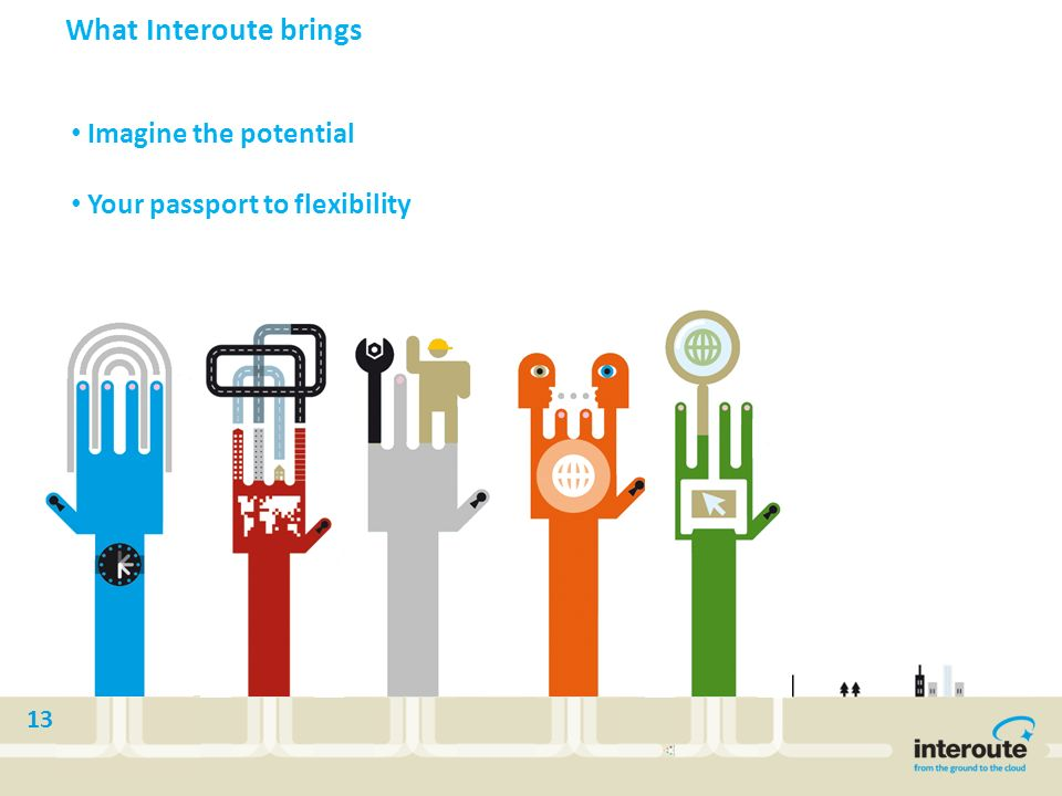 What Interoute brings Imagine the potential