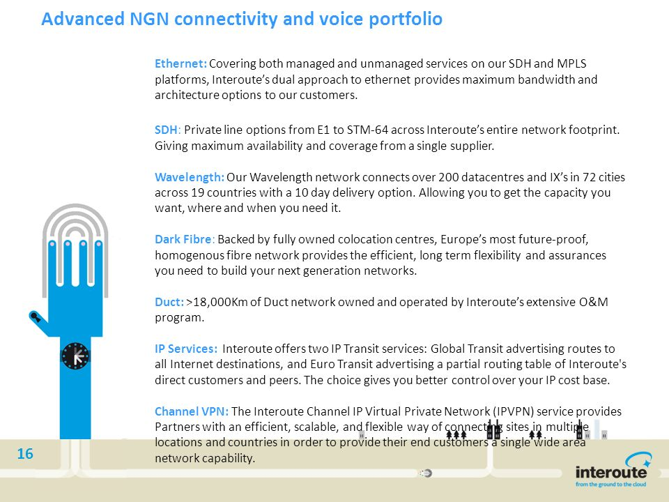 Advanced NGN connectivity and voice portfolio