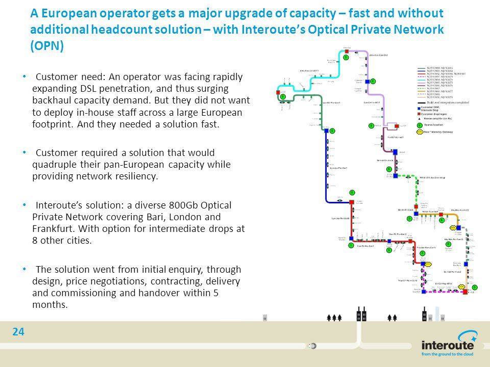 A European operator gets a major upgrade of capacity – fast and without additional headcount solution – with Interoute's Optical Private Network (OPN)