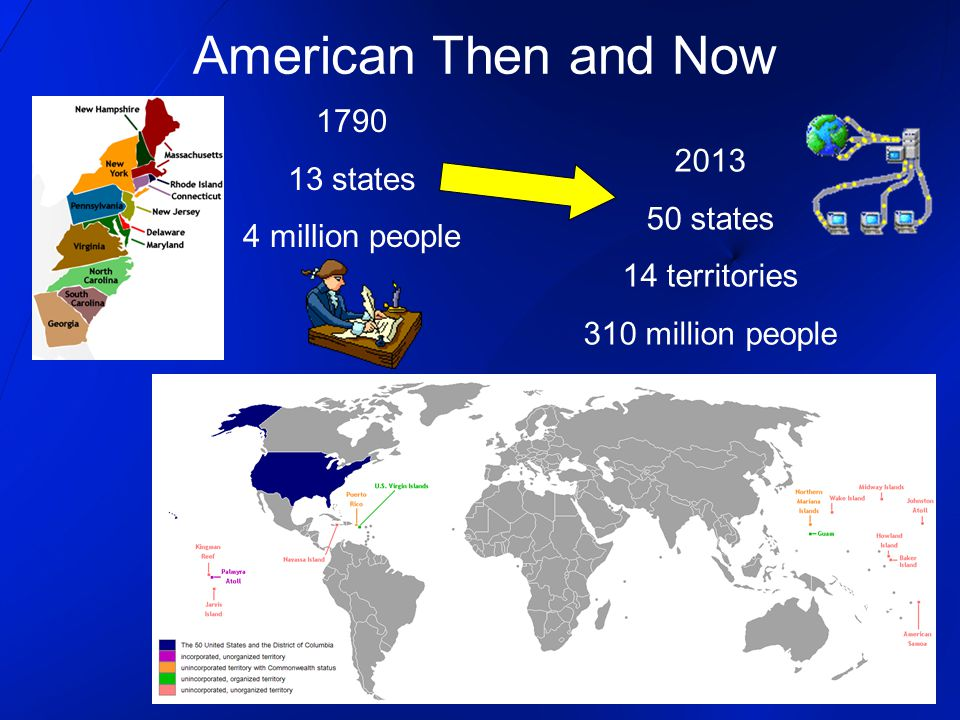 American Then and Now 1790 13 states 2013 4 million people 50 states
