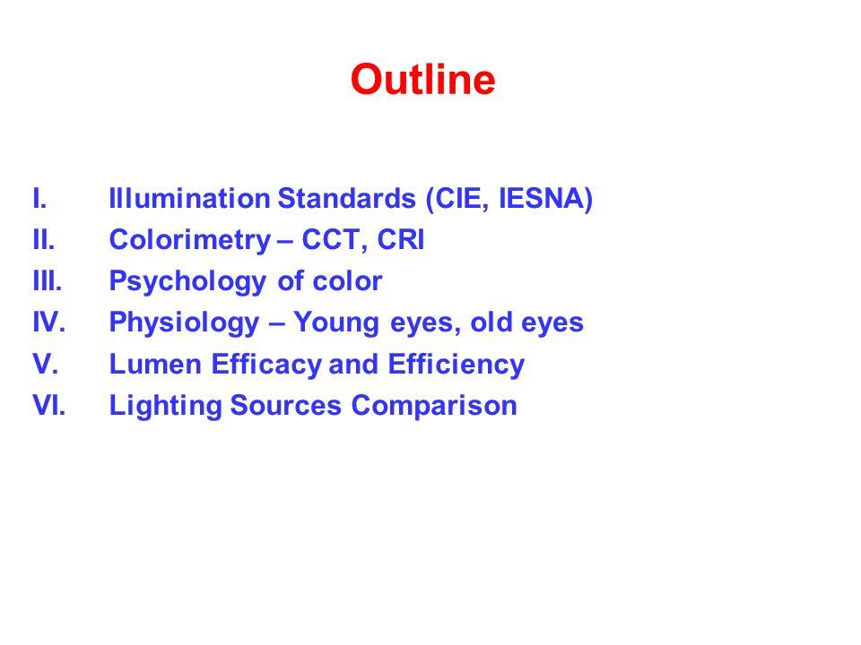 Outline Illumination Standards (CIE, IESNA) Colorimetry – CCT, CRI