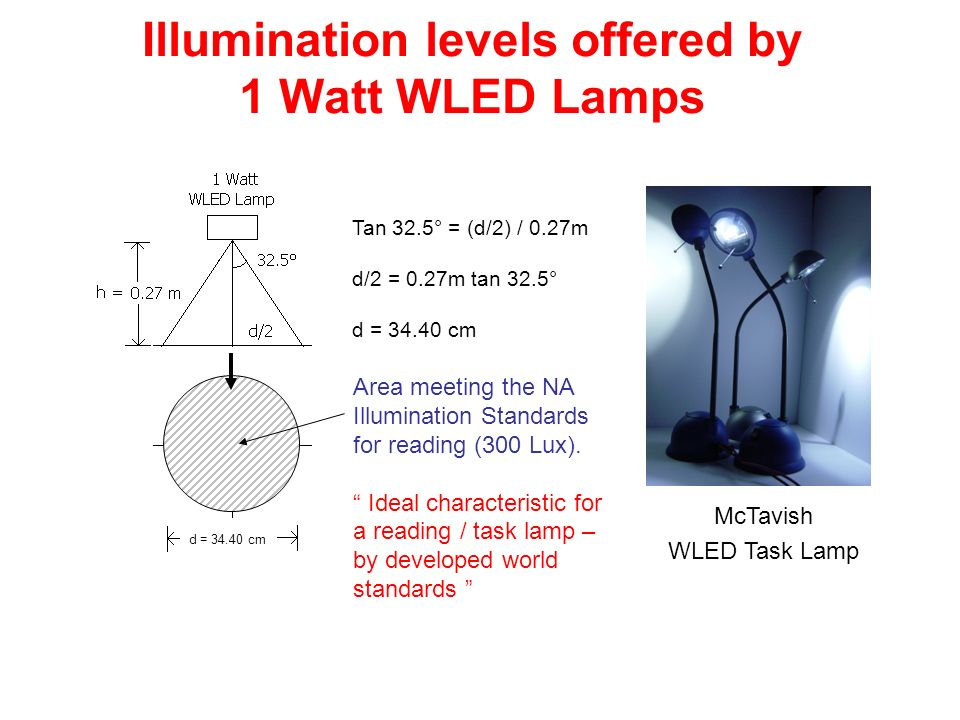 Illumination levels offered by 1 Watt WLED Lamps