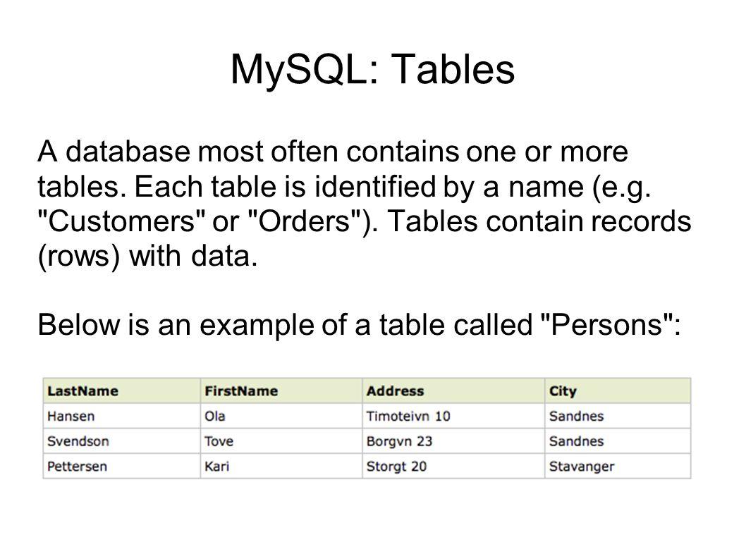 MySQL: Tables