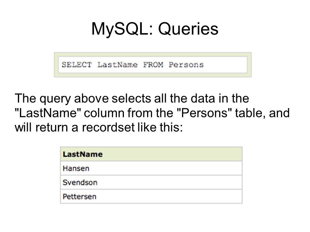 MySQL: Queries The query above selects all the data in the LastName column from the Persons table, and will return a recordset like this: