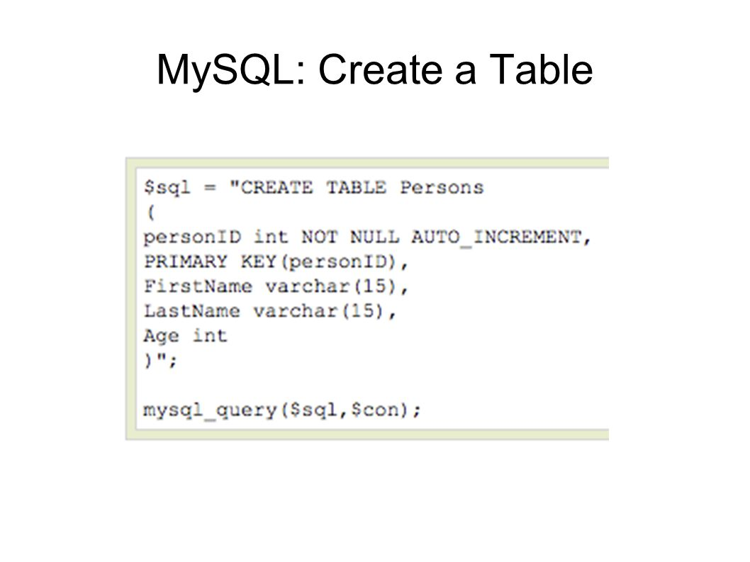 MySQL: Create a Table