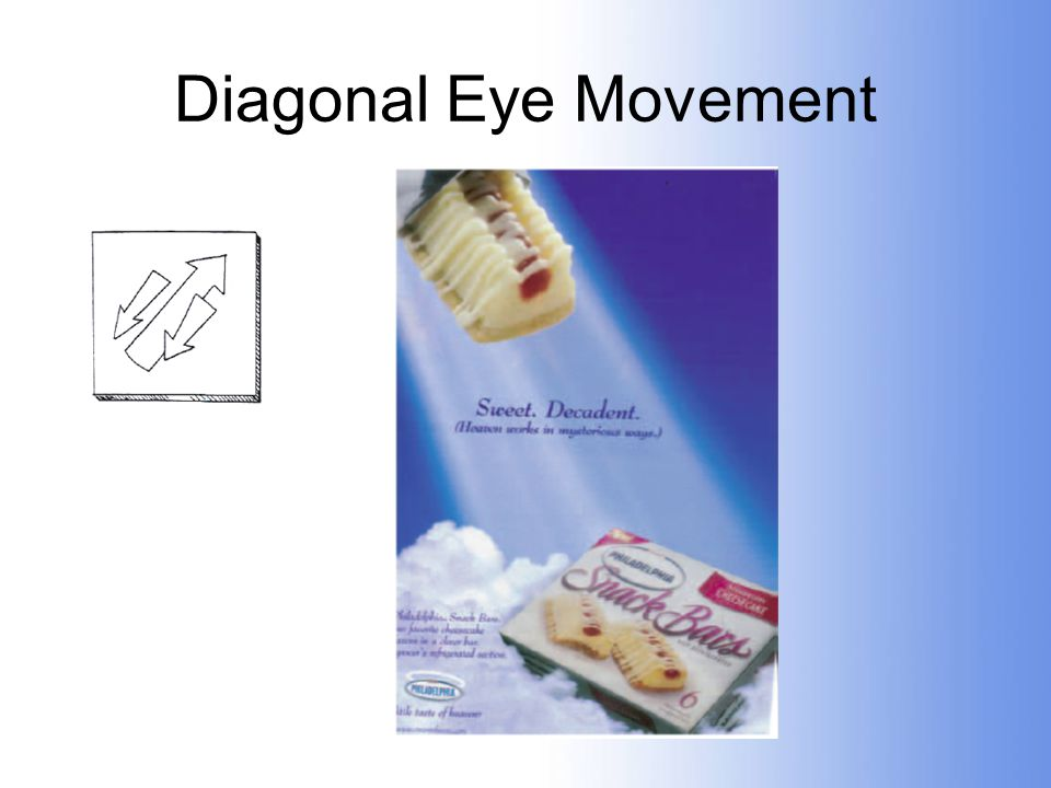 Diagonal Eye Movement