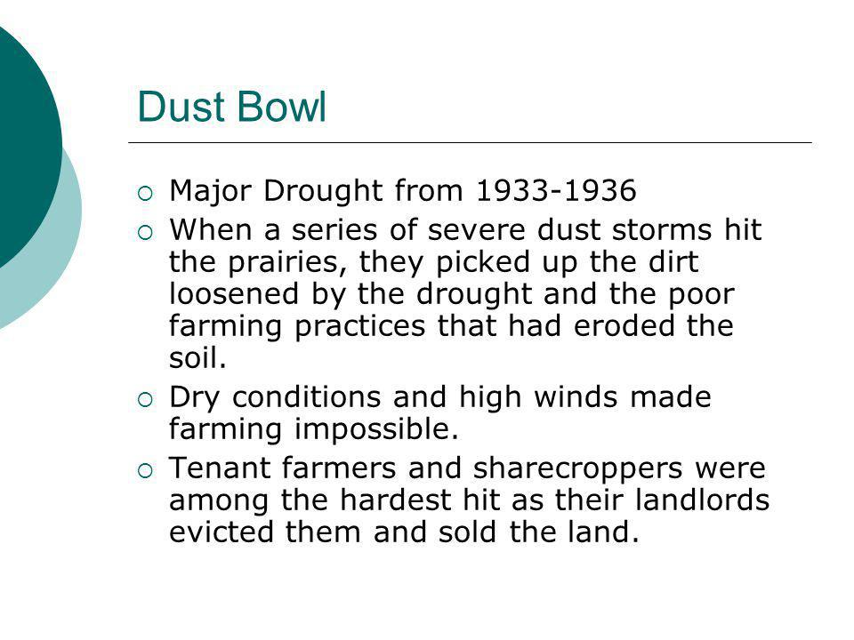 Dust Bowl Major Drought from 1933-1936