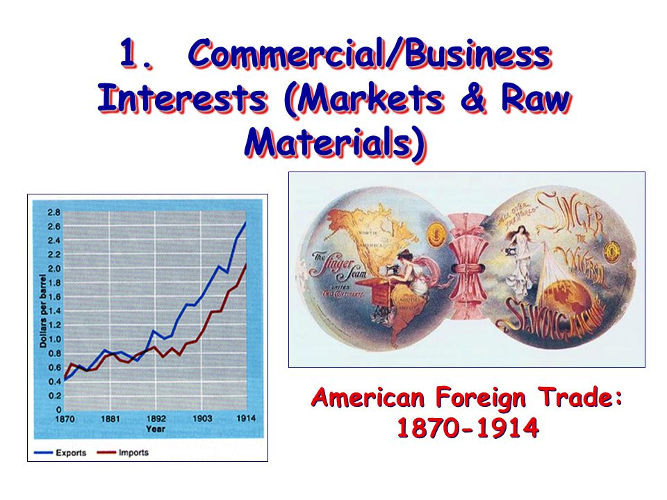 1. Commercial/Business Interests (Markets & Raw Materials)