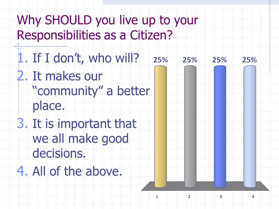 Why SHOULD you live up to your Responsibilities as a Citizen