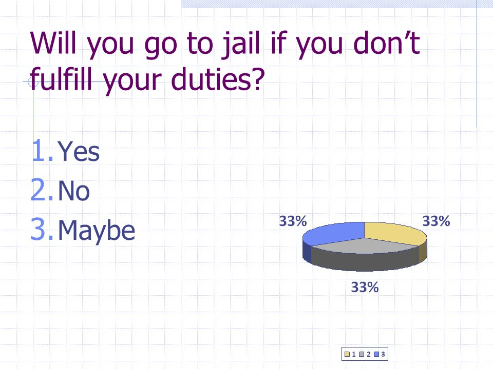 Will you go to jail if you don't fulfill your duties
