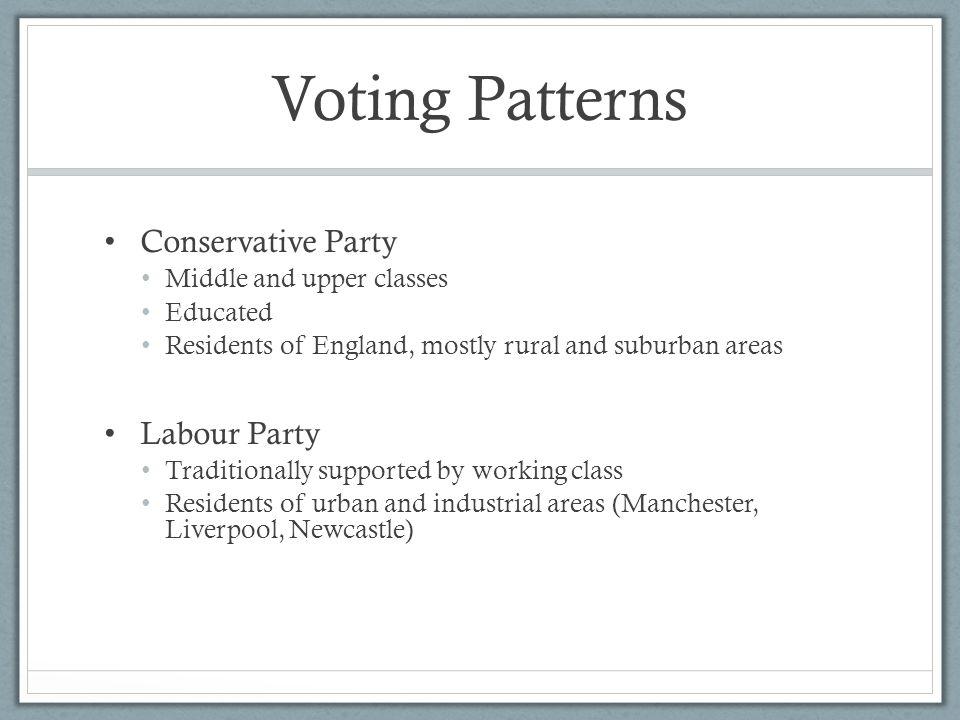 Voting Patterns Conservative Party Labour Party