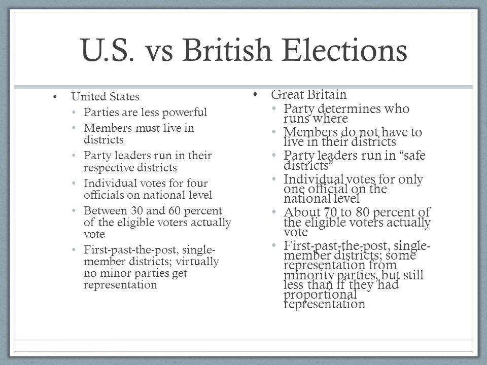 U.S. vs British Elections