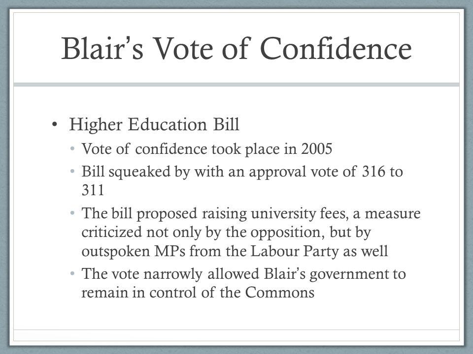 Blair's Vote of Confidence