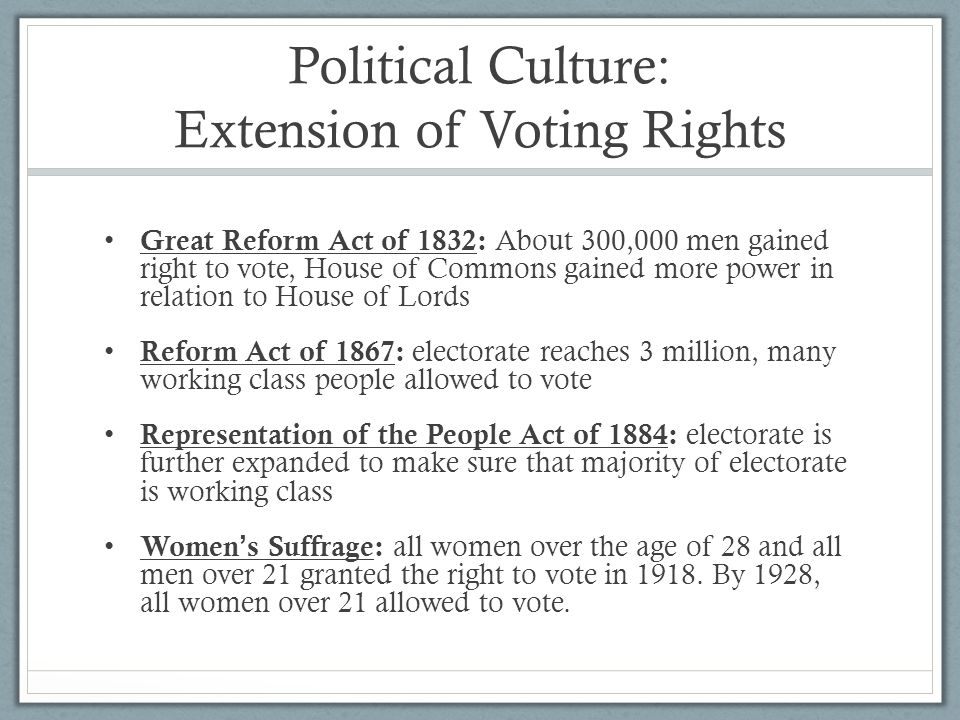 Political Culture: Extension of Voting Rights