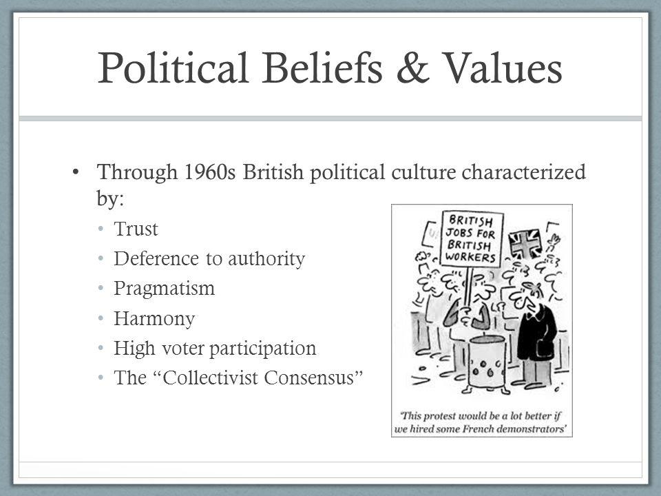 Political Beliefs & Values