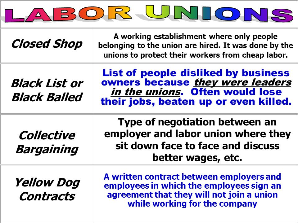 Black List or Black Balled Collective Bargaining