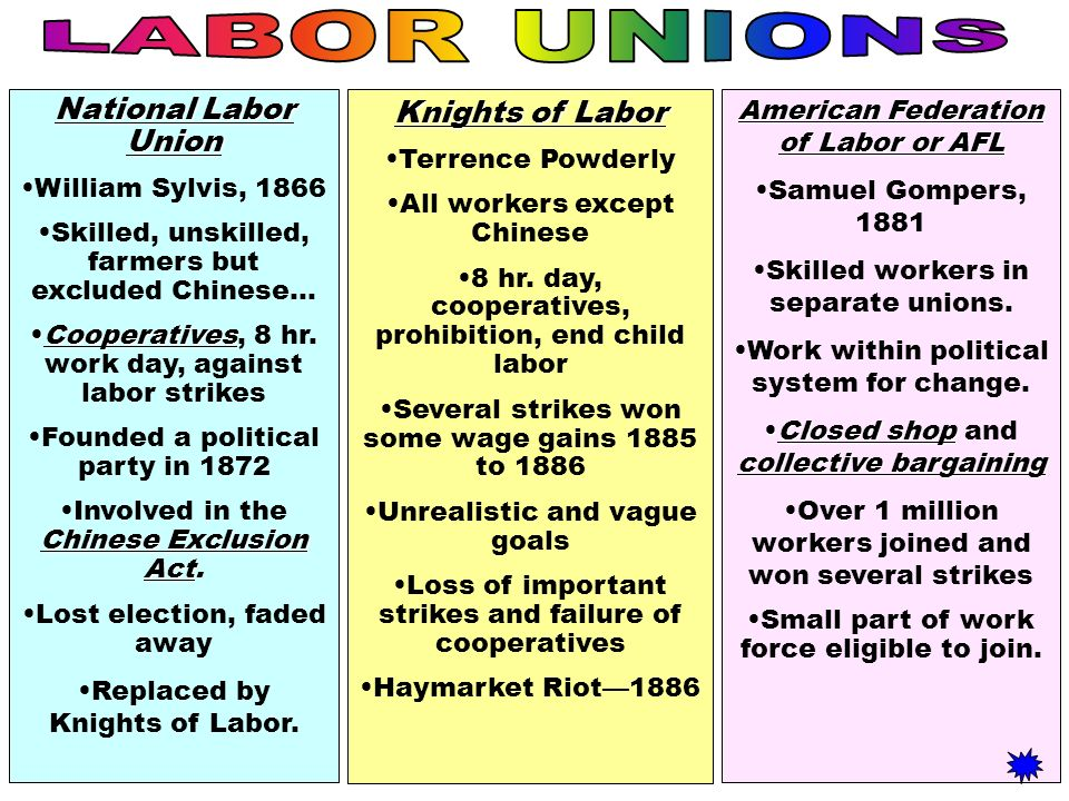 LABOR UNIONS National Labor Union Knights of Labor