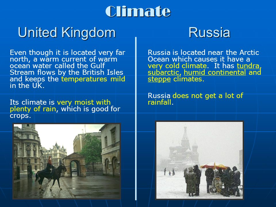 Climate United Kingdom Russia