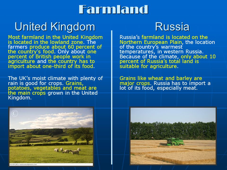 Farmland United Kingdom Russia