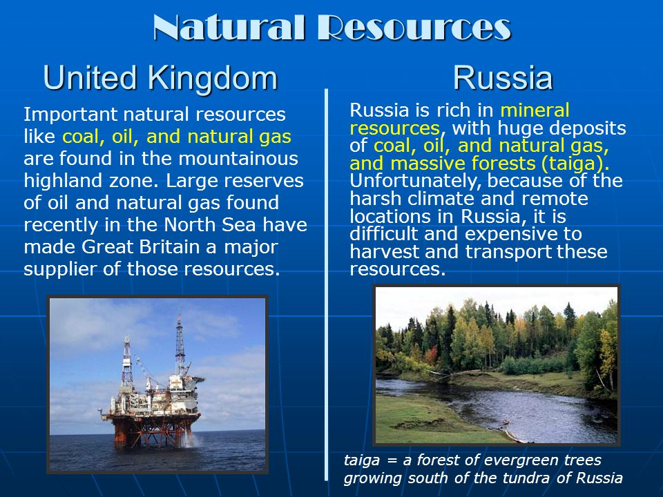 Natural Resources United Kingdom Russia