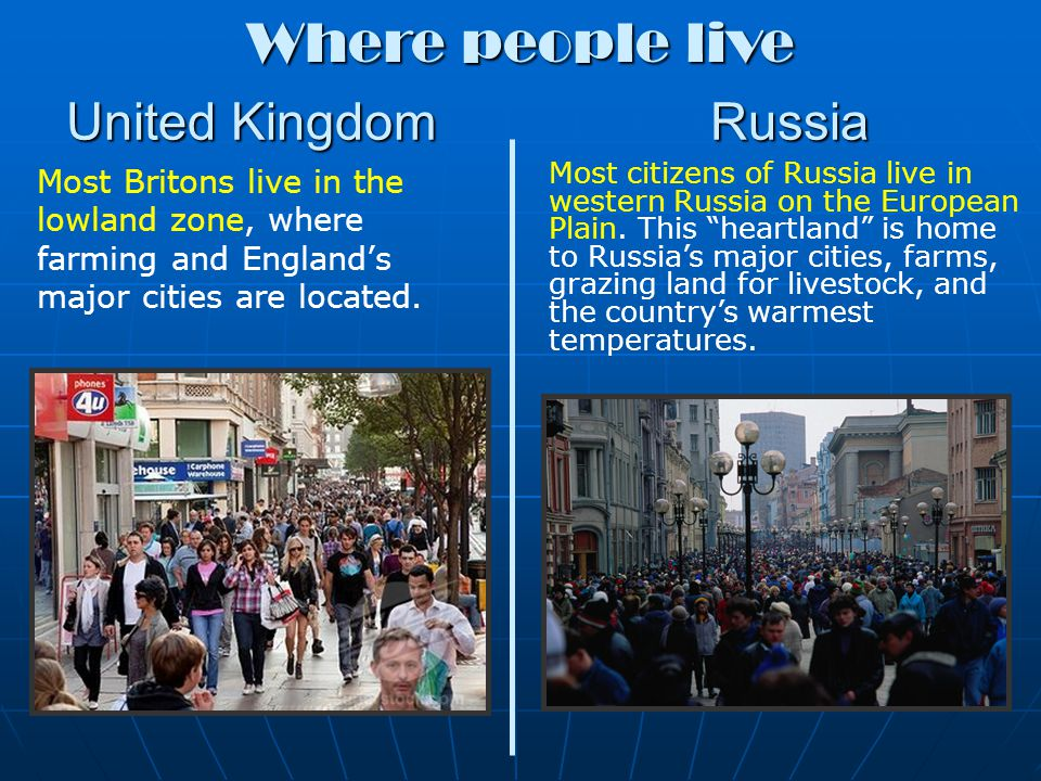 Where people live United Kingdom Russia