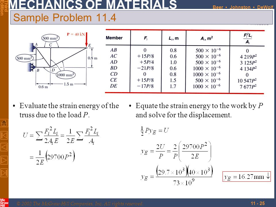 Sample Problem 11.4 Evaluate the strain energy of the truss due to the load P.