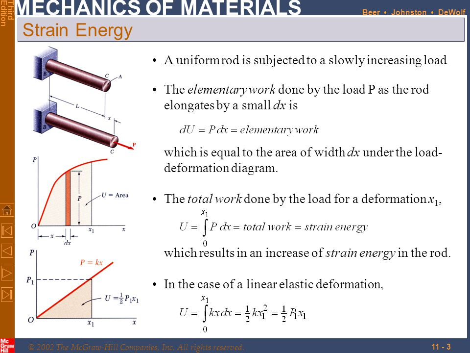 Strain Energy A uniform rod is subjected to a slowly increasing load