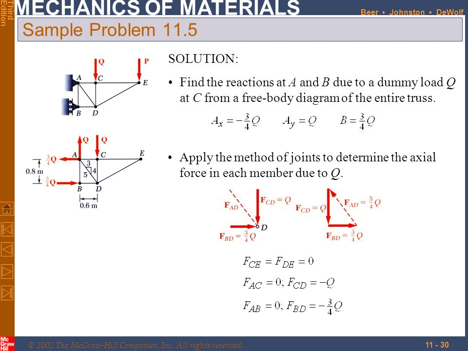 Sample Problem 11.5 SOLUTION: