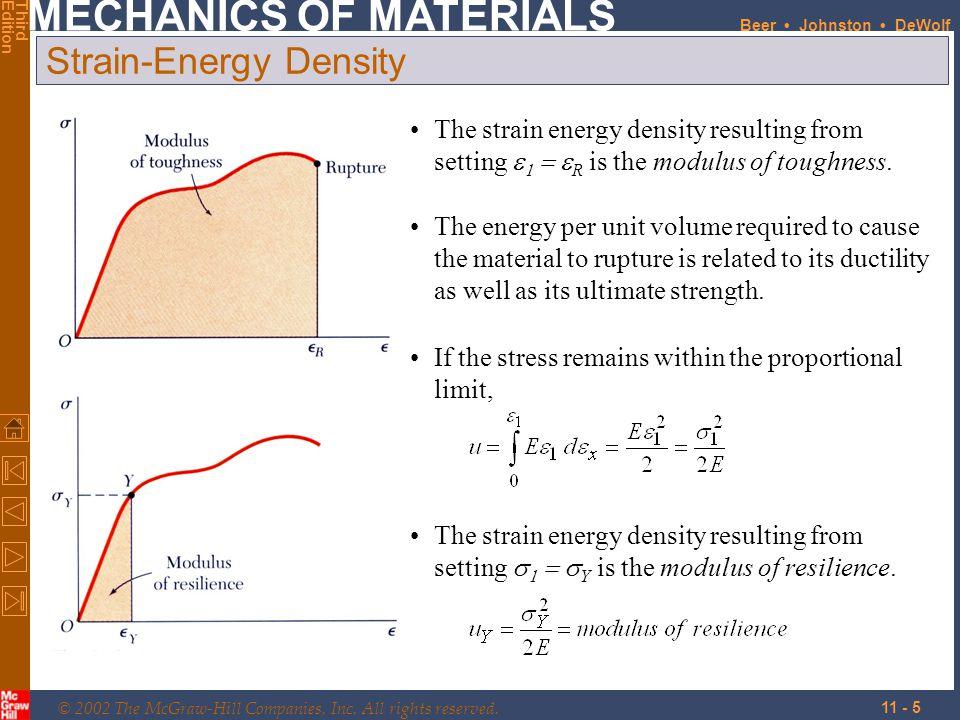 Strain-Energy Density