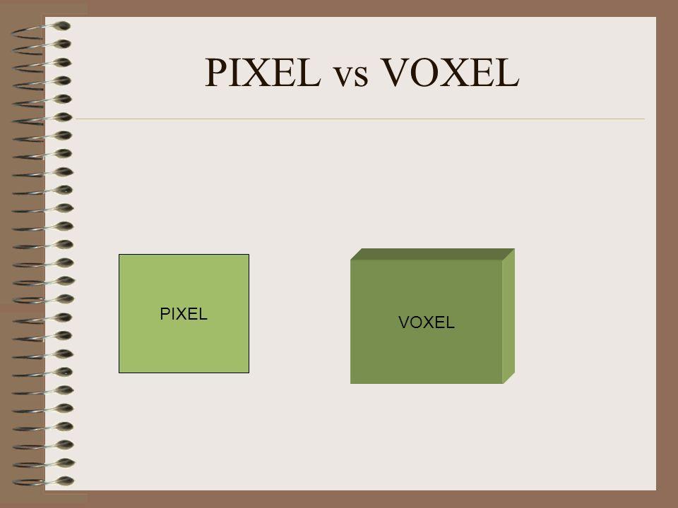 PIXEL vs VOXEL PIXEL VOXEL